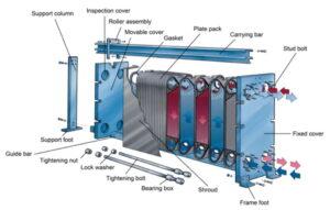 Heat Exchanger Schematic
